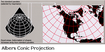 Albers Conic Projection
