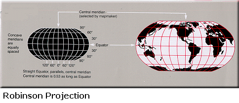 The Robinson Projection