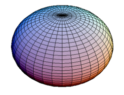 Oblate Ellipsoid; Wikimedia Commons License