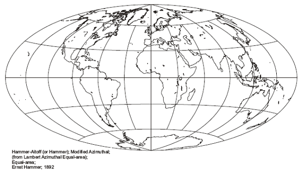 Hammer-Aitoff Azimuthal Equal Area Projection
