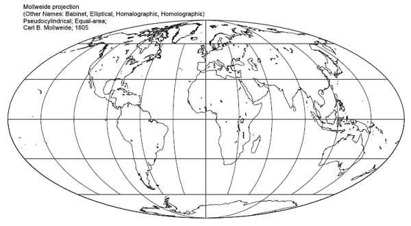 The Mollweide Pseudo-Cylindrical Projection
