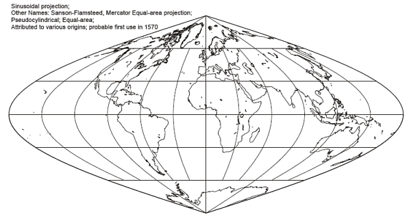 The Sinusoidal Pseudo-Cylindrical Projection